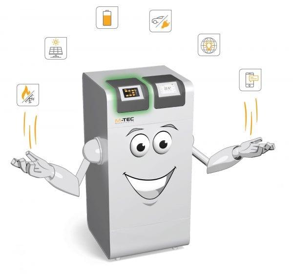 Comicfigur Wärmepumpe mit E-SMART Energiemanagement mit Funktionen